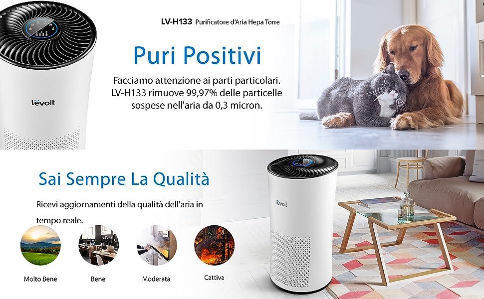 CADR 88 m/³ // h ROVACS Purificatore daria per camera da letto di casa polvere peli di animali domestici vero filtro HEPA H13 rimuove lallergia al 99,97/% fumo e odore 24dB