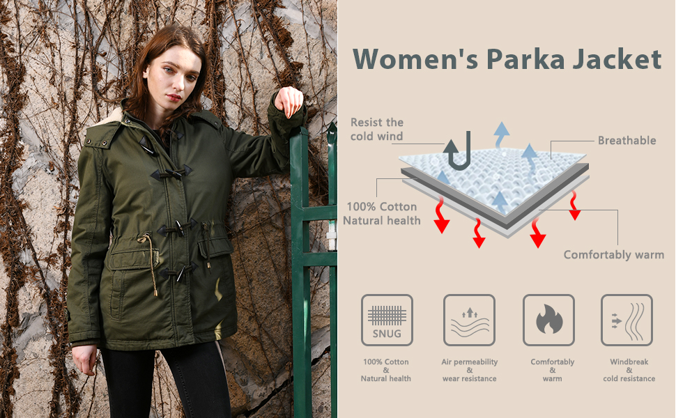 Women's Sherpa Lined Winter Coat