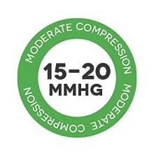 15-20 mmHg Moderate Compression