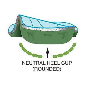 Neutral Heel Cup