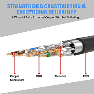 Cat8 Ethernet Cable Internet Network Patch Cord 40Gbps 2000Mhz High Speed Gigabit SFTP LAN Wire Cables with Gold Plated RJ45 Connector for Router Modem Xbox by CAOOYOO