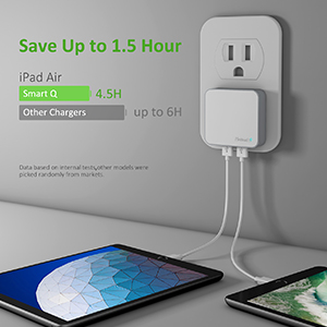 24W wall charger