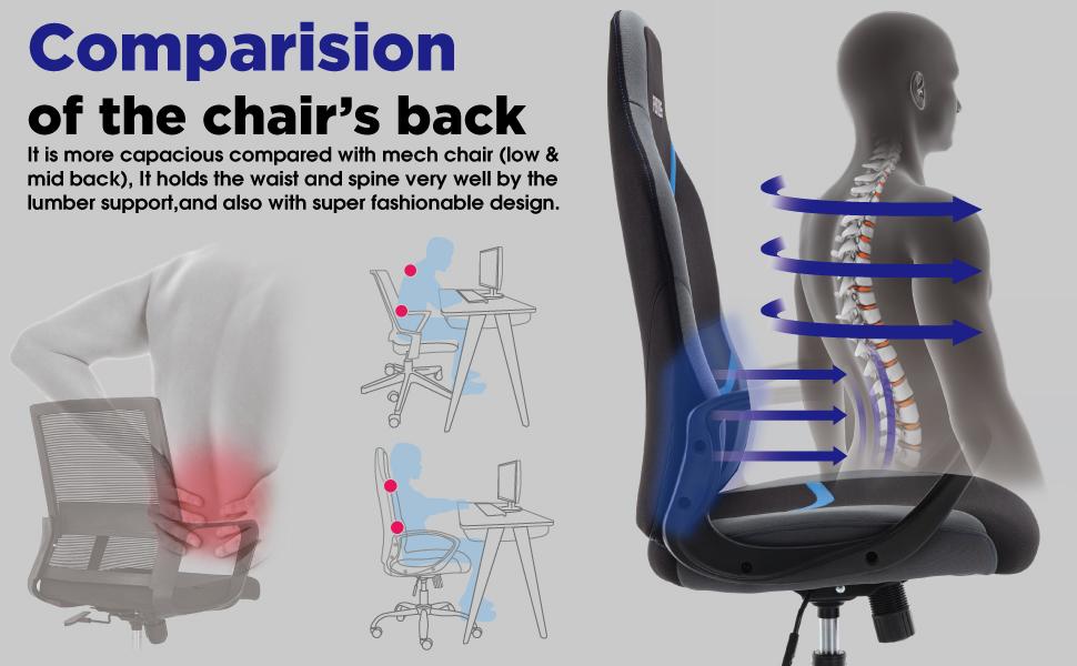 furious chair back