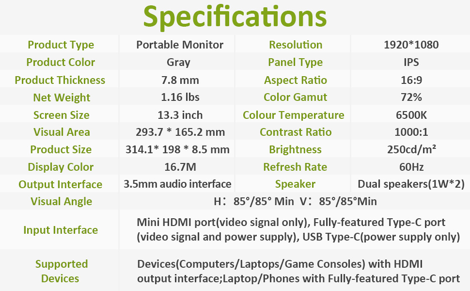 sp  13.3″ Portable Monitor, Kogoda FHD 1080P USB Computer Display Eye Care Gaming Monitor External Secondary Display with IPS Panel, HDMI, Type-C, Dual Speakers for PC Laptop Mac Phone PS4 Xbox (Gray) 84746d2f b85a 4947 b5e3 1626d6a8d795