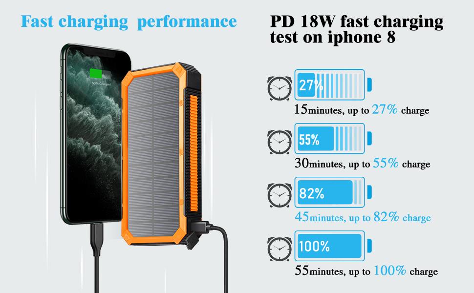 18w fast charging