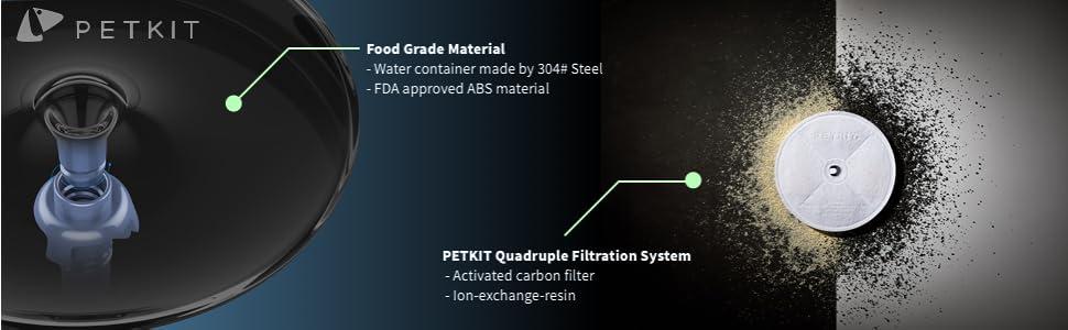 petkit filter