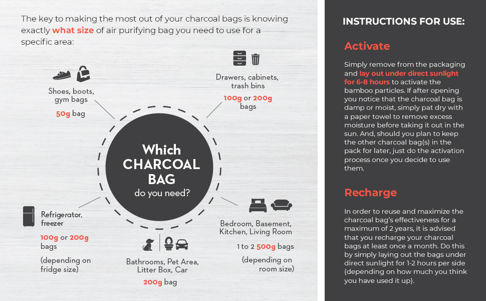 how to use charcoal bags reactivation how to recharge charcoal bags