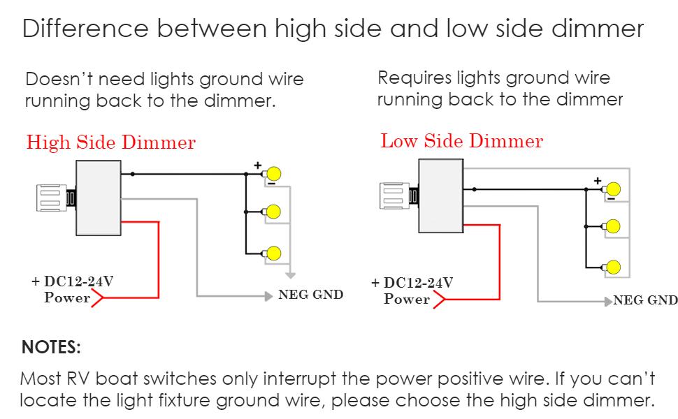 DC12V 24 volts PWM LED dimmer switch for RV boat interior lighting
