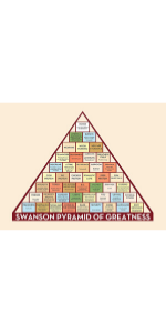 pyramid of greatness