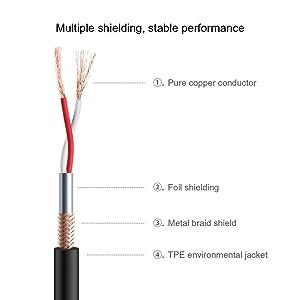 SeCro Mic Cable