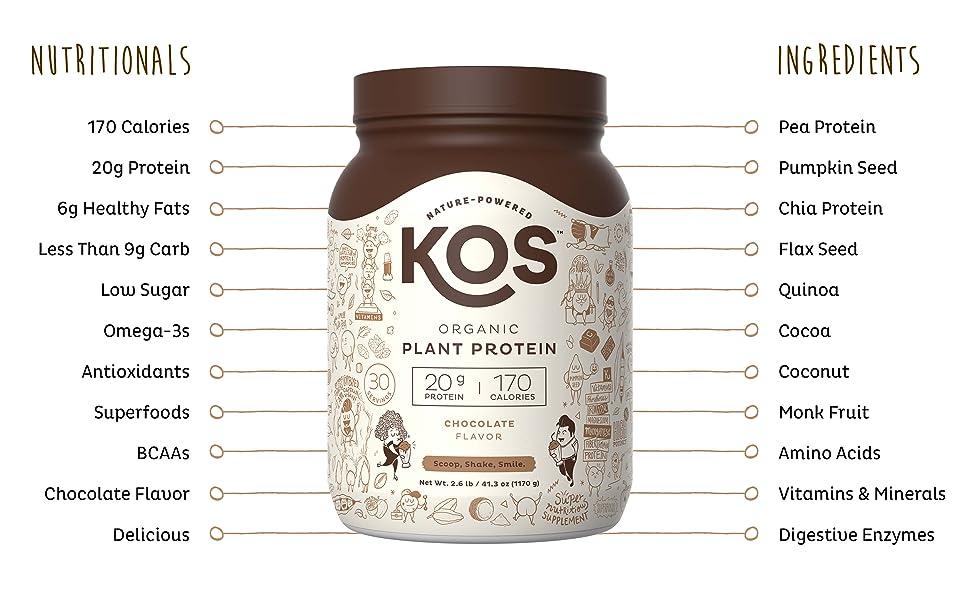 kos protein