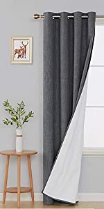 Blackout Curtains Energy Savin Panels with White Backing and Drapes for Pati 2 Drapes
