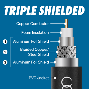 Triple shielded cable