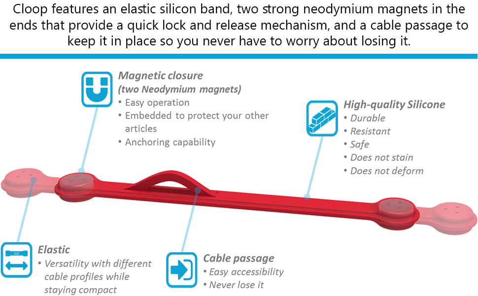 silicon-band, neodymium-magnets, cable-passage, elastic-band, cable-tie, cable-organizer, magnetic