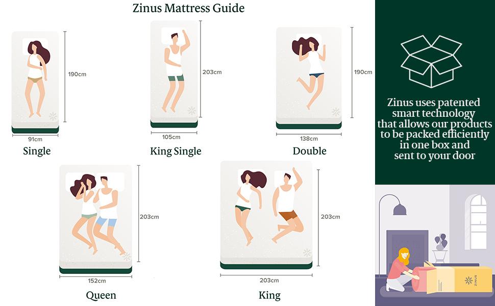 Zinus mattress Guide