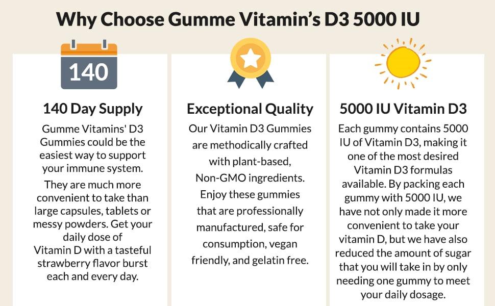 vitamin d supplements vitamin d3 supplements usa muscle support sun vitamin gummies gummy 2000 1000