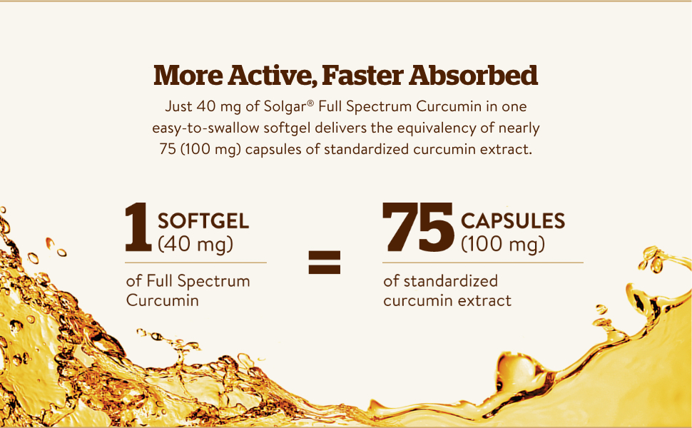 For brain, joint and immune health, Solgar changes what you believed possible from curcumin