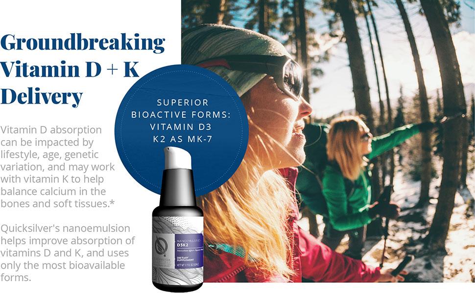 Groundbreaking Vitamin D Delivery