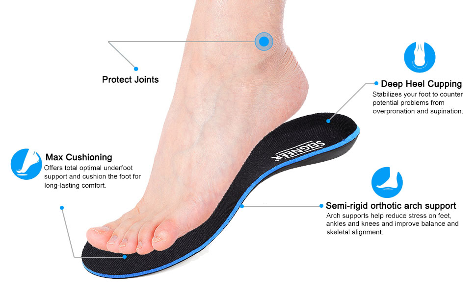 plantar fasciitis, arch support insoles, Orthotic insoles