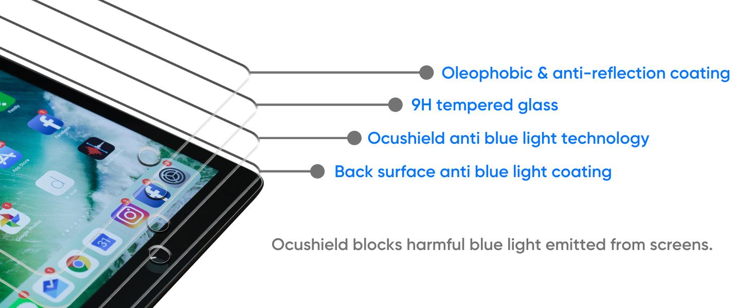 iPad iPad Pro iPad mini anti-blue-light-blocking screen protector