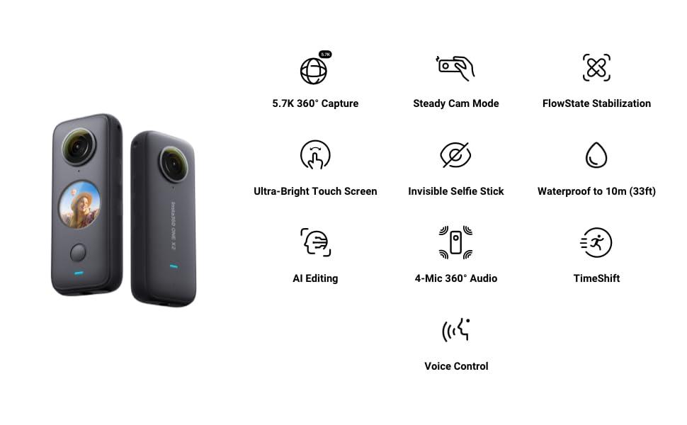 Hensych Sanft Silikon Startseite /Ärmel f/ür Insta360 ONE X2 Linse Bildschirm Schutz//Kamera Fall mit Lanyard f/ür Insta360 ONE X2 Kamera