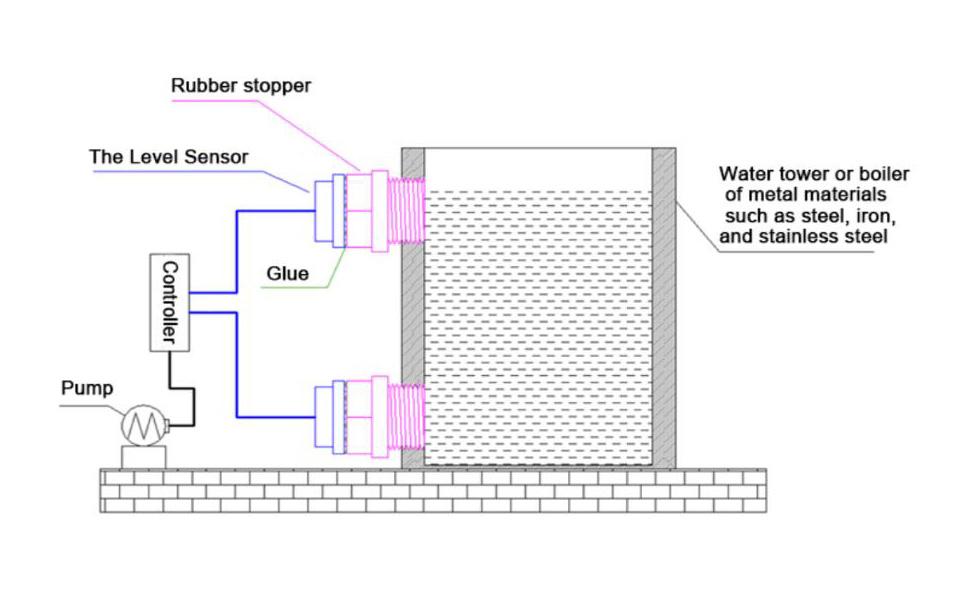 Y25 Water Tank Fish Tank Water Leak Detector Leakage