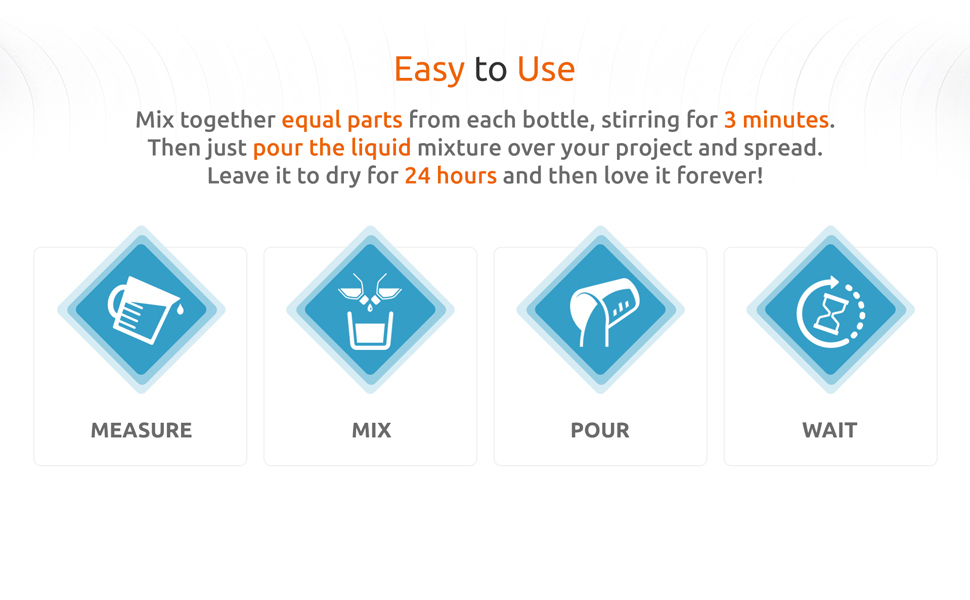 Epoxy Resin kit crystal clear easy to use  1:1