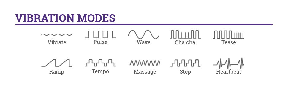 we-vibe wand vibration mode