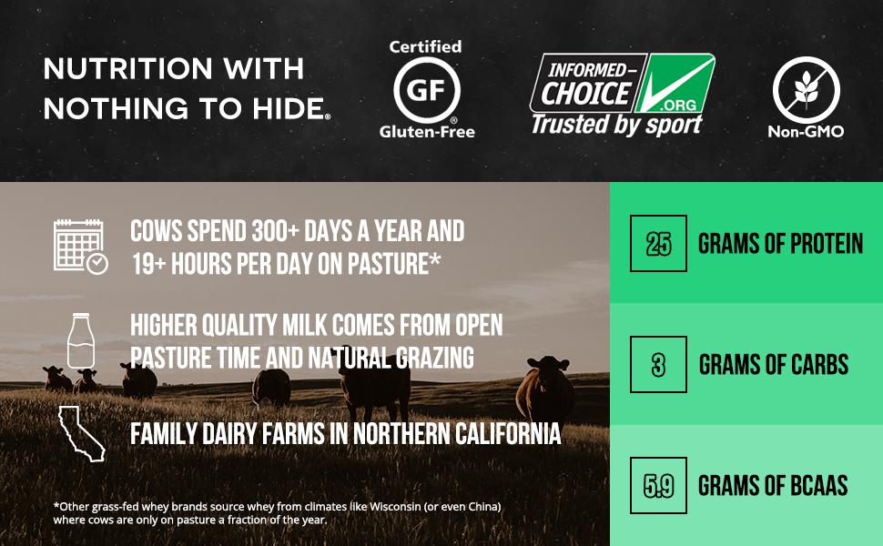 gluten free protein powder, non-gmo protein powder, informed choice protein, grass-fed whey protein