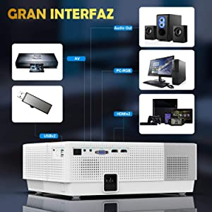 luximagen fuhd230, conexiones disponibles, doble hdmi, doble usb, vga, mini jack audio, salida audio