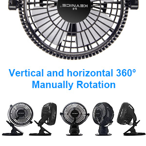 360 degree rotation