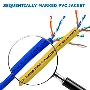 Ethernet Cable, RJ45 Network Cable, Gold Plated, RJ45 Connector, UTP, Unshielded, Cat5e patch cable