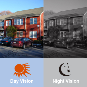 Clear day and night vision