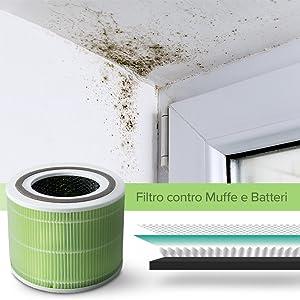 levoit-purificatore-d%E2%80%99aria-con-vero-filtro-hepa-40
