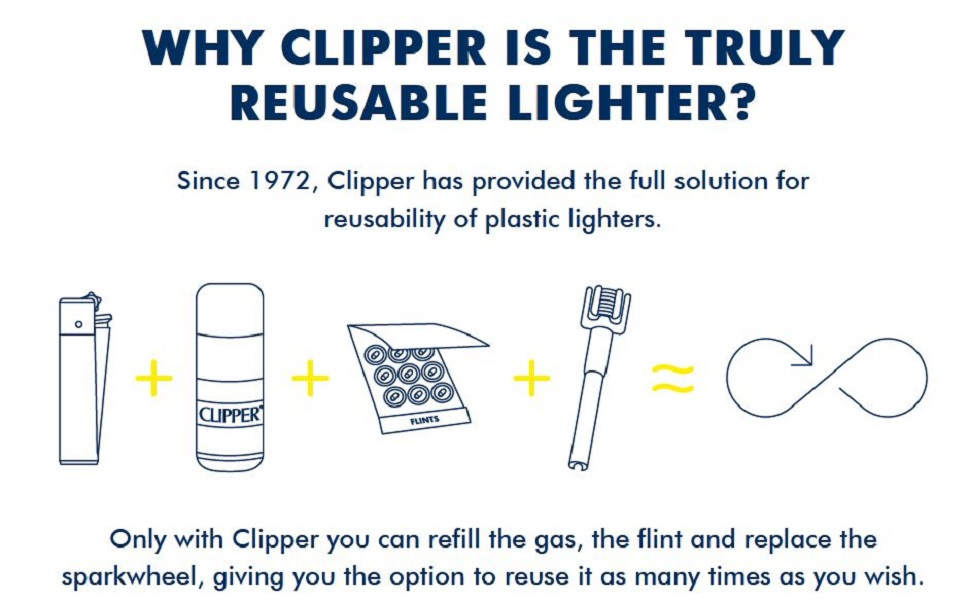 Clipper Vs Other Lighters