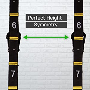 Numbered straps