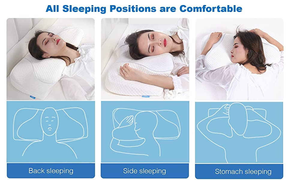 Orthopedic pillow for neck and shoulder pain, for side sleeper, back sleeper and stomach sleepers
