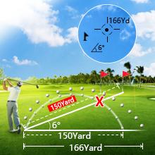 golf viewfinder