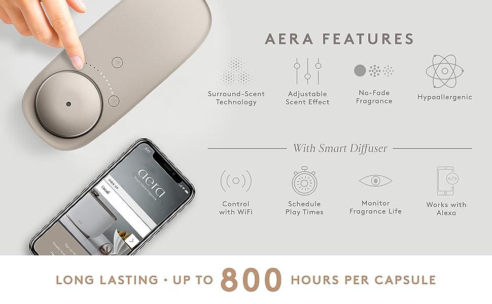 Aera Features