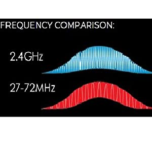 Excellent Frequency & Bandwidth