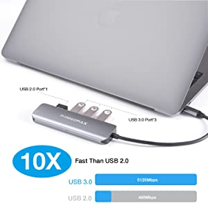 SanFlash PRO USB 3.0 Card Reader Works for Apple iPad 6th Generation Adapter to Directly Read at 5Gbps Your MicroSDHC MicroSDXC Cards