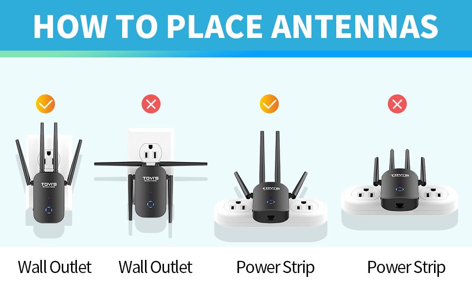 WiFi Range Extender with 4PCS External Antennas