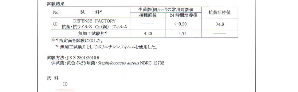 国内 試験結果 抗菌 活性値 4.9以上