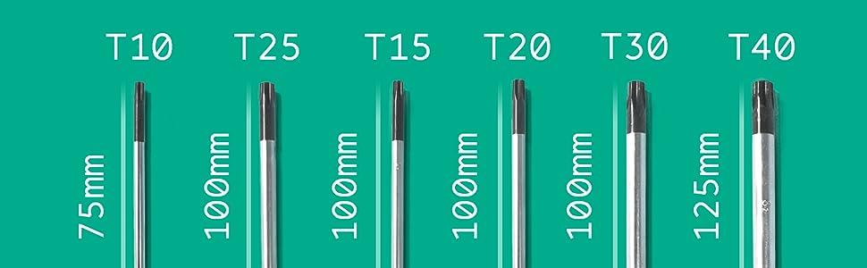 Grafika rozmiarów