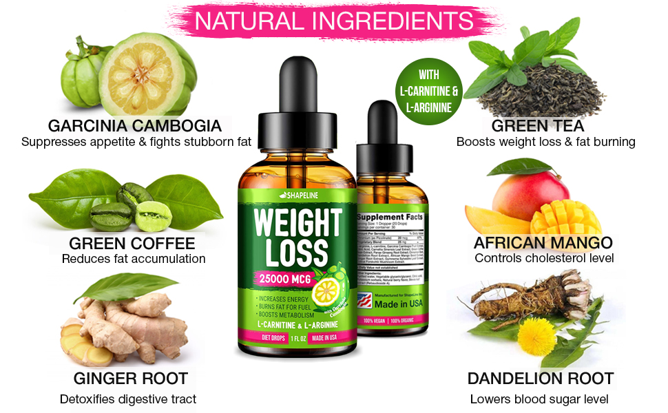 garcinia cambogia green coffee ginger root green tea african mango dandelion root