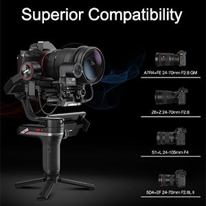 Supreme Power, Superior Compatibility
