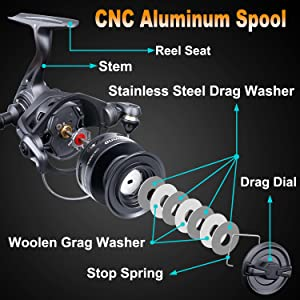 CNC Aluminum Spool for Saltwater Freshwater Lightweight Graphite Frame 9 +1BB Spinning Reel Ultra Smooth Powerful PLUSINNO Fishing Reel