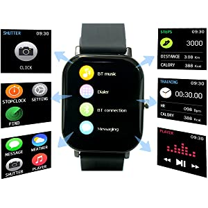 Multi-interface messages and functions on the wrist
