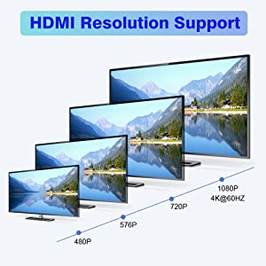 support HDMI2.0b,HDCP2.2