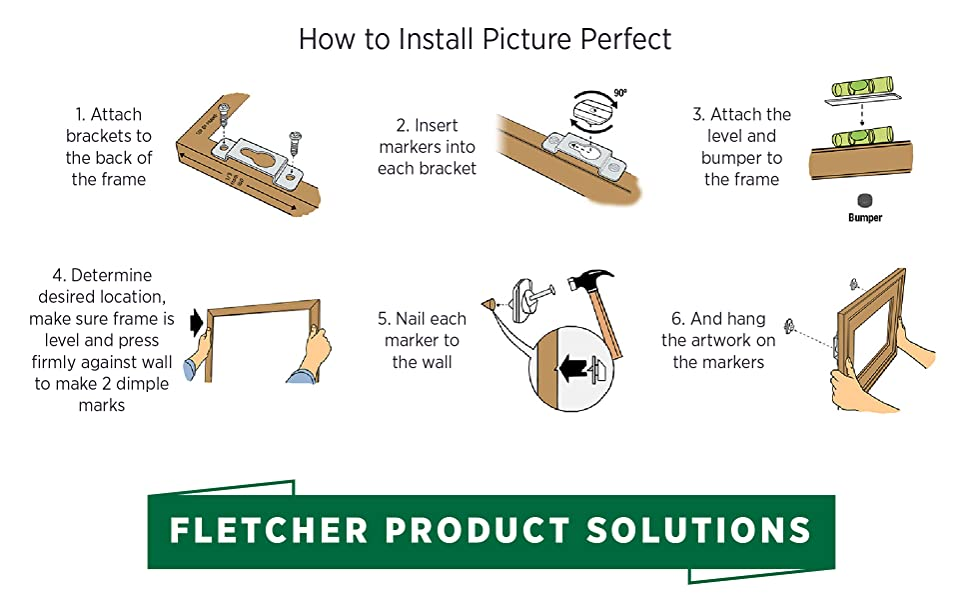 Infographic depicting the 6-step installation process, complete with images of tools needed